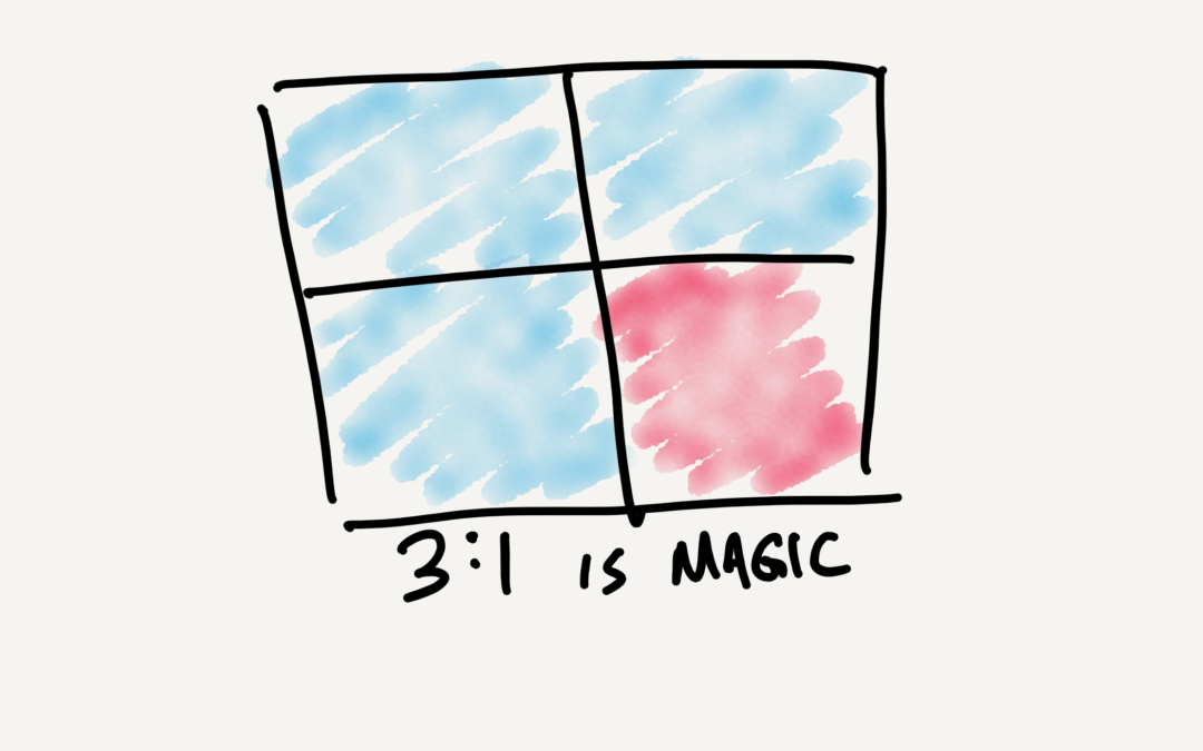 3:1 is magic in online learning