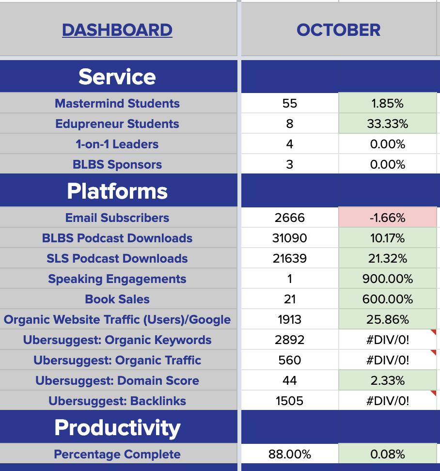 October 2020 Results