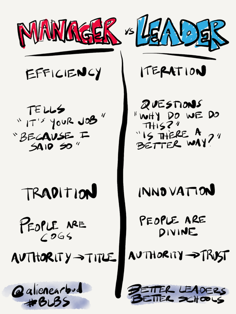 Five differences between managers and leaders